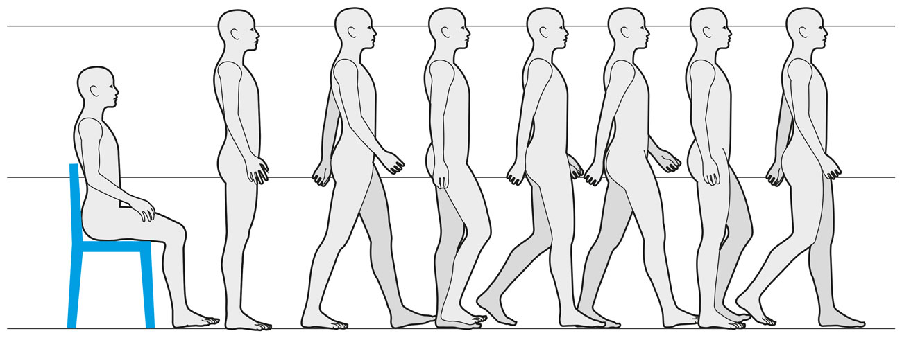 BTS G-WALK gait analysis