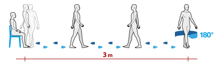 Timed up and go | G-WALK protocols